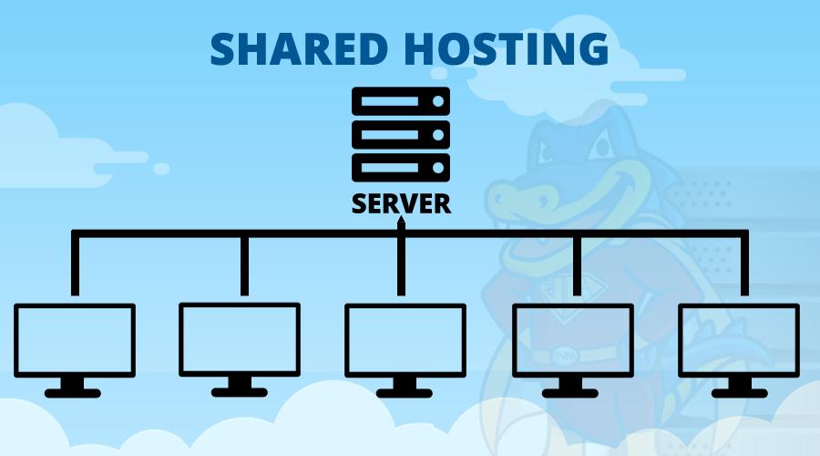 Image result for Shared Web Hosting